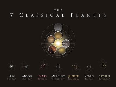 The 7 Classical Planets luminaries symbol astronomy mythology zodiac planets astrology