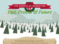 Ghosts of Marketing Infographic
