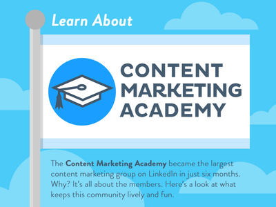 Content Marketing Academy Infographic