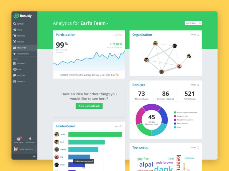 Bonusly Analytics Dashboard product analytics dashboard graph chart dashboard analytics