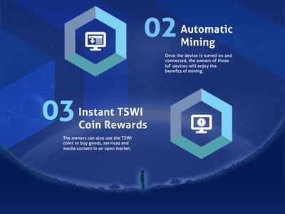 Tswi - Progress shot - 02 cryptocurrency blockchain interstellar outer space earth universe space icon coin bitcoin web design web