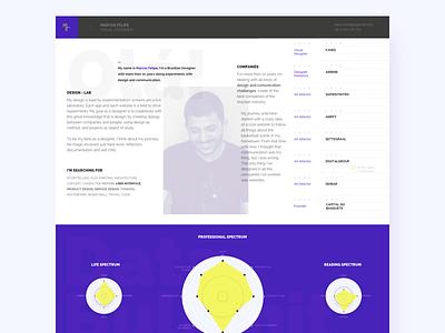 A Page About Marcos Felipe timeline spectrum ux ui exercise narrative portfolio designer about identity