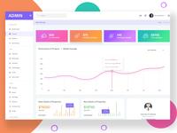 Admin Dashboard Analytics Report