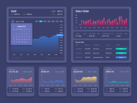 UI Dashboard Coin & Gold Trading Platform