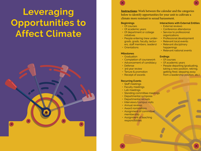 Leveraging opportunities to affect climate