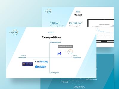 Slide Deck Design slide pitch funding ux ui data stats chart graphics visuals clean
