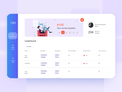 Dashboard for Students