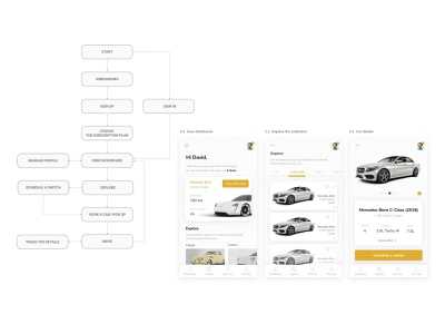 Mobility service - car subscription app app design subscription mockup mobile app ui design ux design user flow