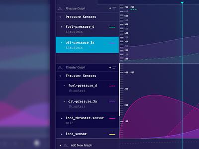 Data Analysis Interface ui ux experience interface web graph chart vector data spacex elon elon musk