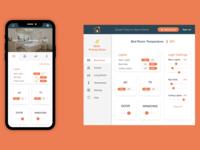 Daily UI #21 Home Monitoring Dashboard