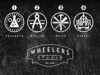 Wheeler Icons