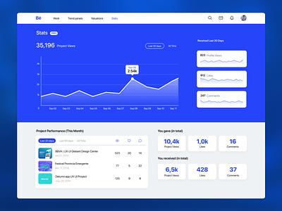 Daily UI #018 - Analytics Chart behance analytics analytics app analytics chart app ui design ui design daily ui dailyui