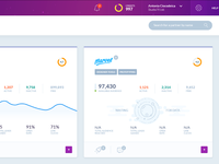 Cross.Promo - Partners page - Partner with no statistics