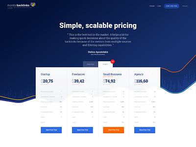 Monitor Backlinks - Pricing app seo uiux design pricing