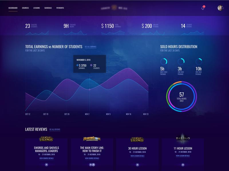 Game Coaching App / Dashboard