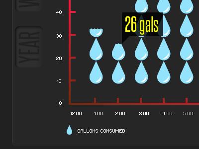 Chart chart graph infographic