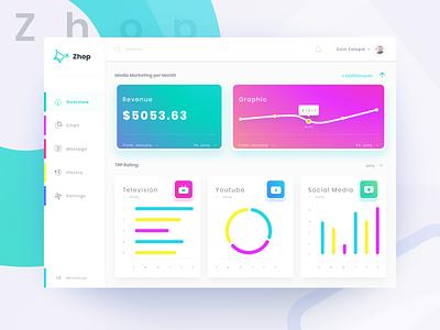 Zhop Dashboard Web dashboard uiux ui ux website builder graphic graph colorful modern gradient website web zalepik shop
