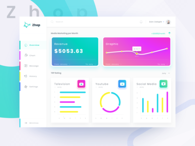Zhop Dashboard Web