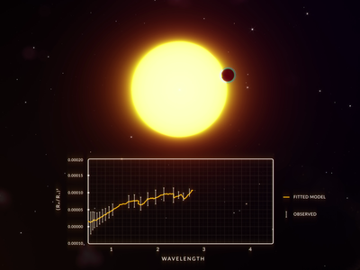 Twinkle - Spectroscopy exoplanet spectroscopy space atmosphere coronarender design corona motion graphics after effects 3d spacelaser 3d design cinema 4d