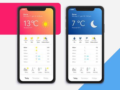 Weather App Concept concept weather mobile ux app photoshop sketch