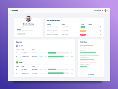 Dashboard ux ui languages courses profile sketch dashboard