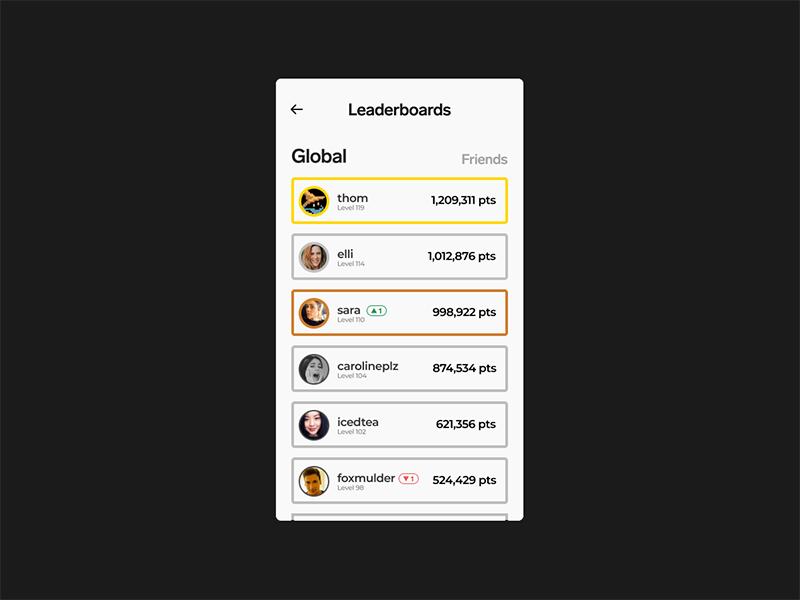 Daily UI #019 - Leaderboard branding visual ux type ui flat leaderboard clean app dailyui 019