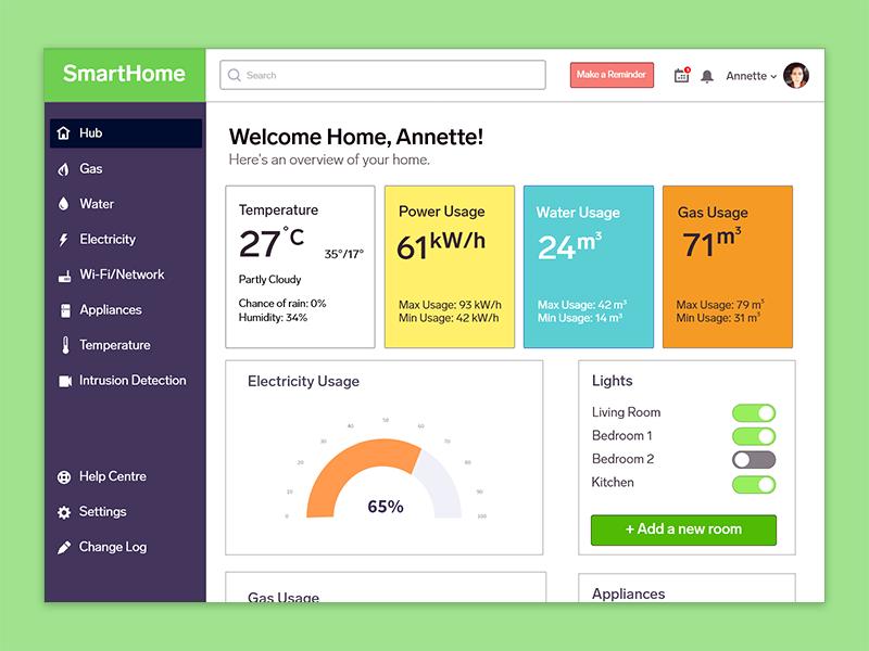 Daily UI #021 - Home Monitoring Dashboard branding product visual ux type ui analytics dashboard home monitoring dashboard clean web dailyui