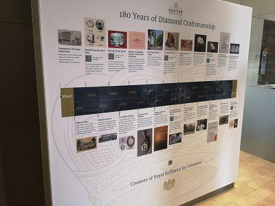 Royal Coster Diamonds timeline wall branding illustration vector print design
