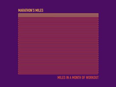 Marathon Training 🏃 datascience dataart sport athletics run track workout data visualization data training marathon running