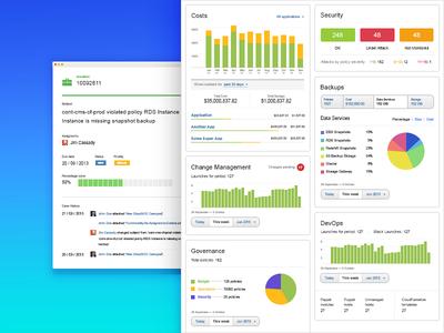 Cloud Monitoring App case devops governance security pie chart dashboard ui application monitoring cloud