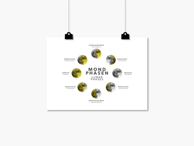 Postcard Lunar Phases / SPACE SQUAD moon poster art poster universe wallart wall art solar system planets lunar phases art work artwork space inspiration flat design illustration graphic design graphicdesign vector