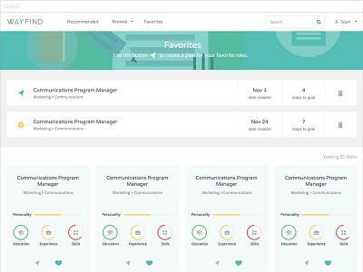 Wayfind Favorites Page score work webapp app ui ux interactive