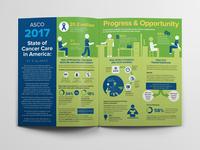 ASCO Opportunity infographic
