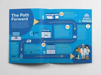 ASCO Path Forward Infographic