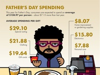 Father's Day Infographic