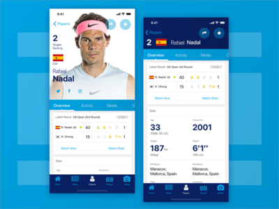 ATP Mobile App : Player Profile (Initial Load + Scrolled View)