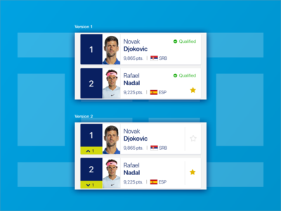 ATP Mobile App : Player Selection Card