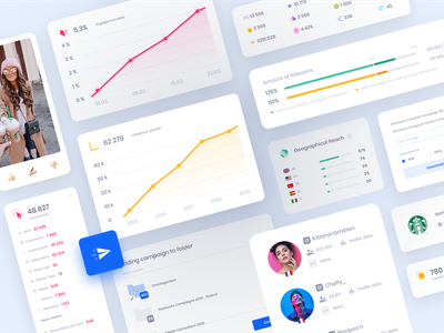 Digital Marketing Platform - UI Components digital platform marketing influencer library design dashboard ui cards components design system