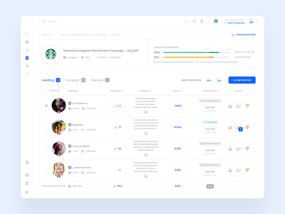 Digital Marketing Platform - Influencers Recruitment recruitment design inluencers platform marketing digital dashboard ui
