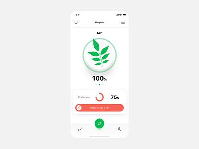 Pollen Allergy Tracker App #2 - animation interface uidesign allergy pollen track dashboad design clean app interaction animation ux uiux ui