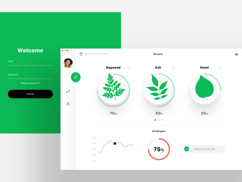 Pollen Allergy Tracker App #4 - Desktop minimal user experience user interface design dashboard clean app application desktop app ux ui