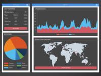 Analytics Chart for Wordpress Plugin