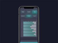 Habitton app