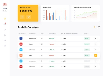 Dashboard for Advertising Agency