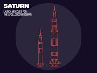 Apollo - Saturn Rockets
