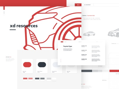 Wireframe Style Guide & Illustrations editorial typography mobile homepage red white illustration flat ui ux styleguide wireframe