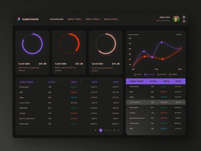 Dark Theme Dashboard admin dashboard user dashboard dark uxdesign ui uiux uidesign dashboard
