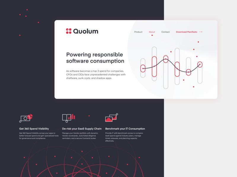 Quolum: Powering Responsible Software Consumption icons kolam layout homepage web icon typography iconography website design agency branding marketing illustration