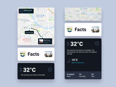 Skopje City widgets 2 ux map widget weather widget widgets ux ui design ui
