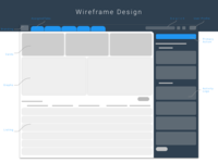 Wireframe Design for New Visual Language